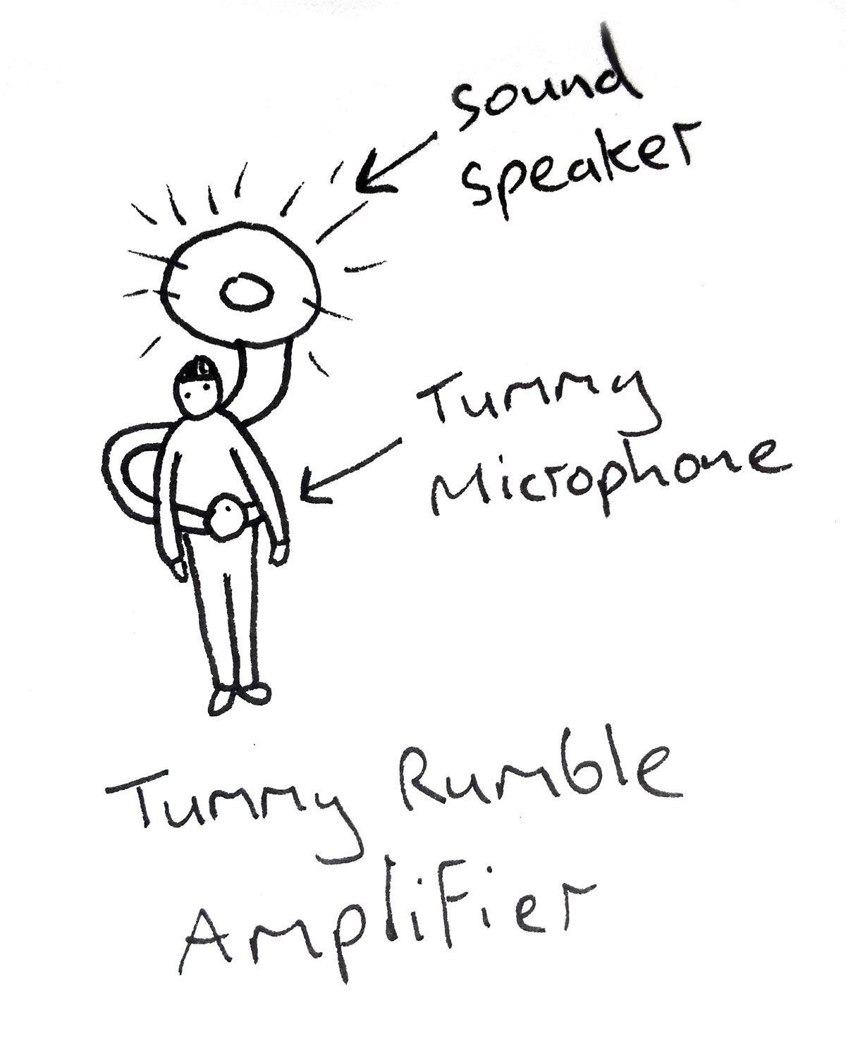Tummy Rumbling Amplifier